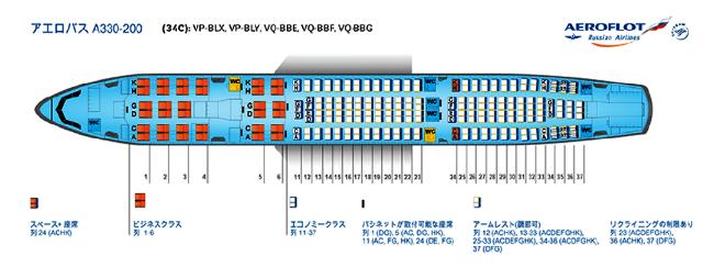 アエロフロート機内座席配置 アエロバスA330