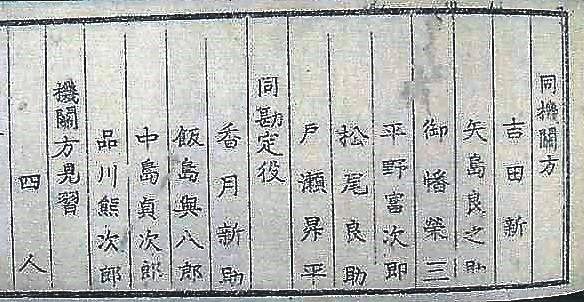 『長崎府職員録』(慶応4年8月)02