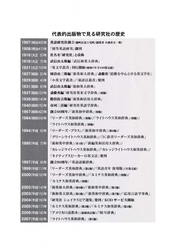 研究社百年の歩み_ページ_19